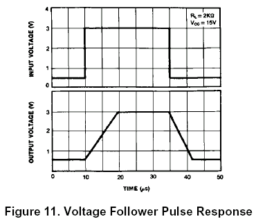 LM358_voltage-foll.png