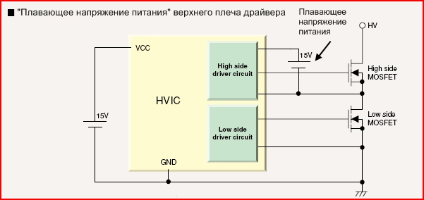 High-side-driver-flooting-power-supply-method.jpg