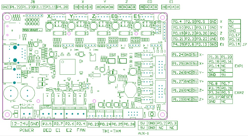 Mks-Sbase v1.2 Pin Layout.jpg